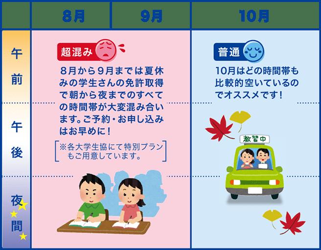 8月-10月 自動車学校混雑カレンダー