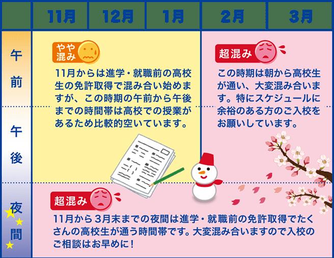 11月-3月 自動車学校混雑カレンダー